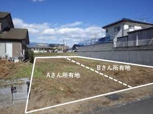 土地区分イメージ